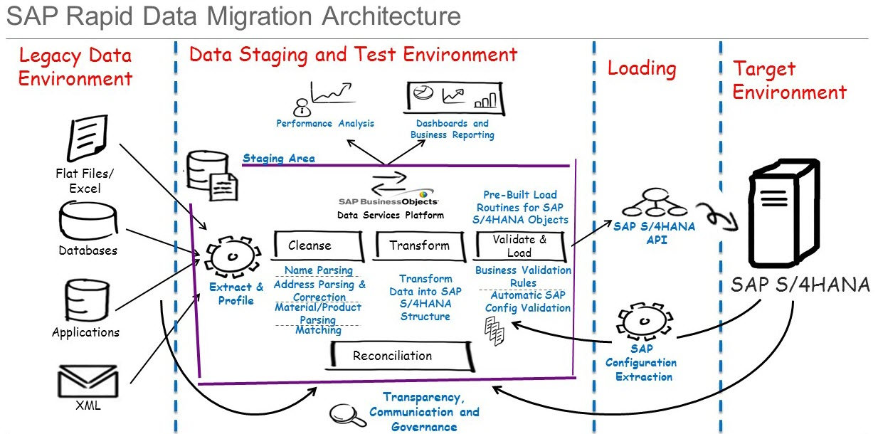 azure migration guide pdf