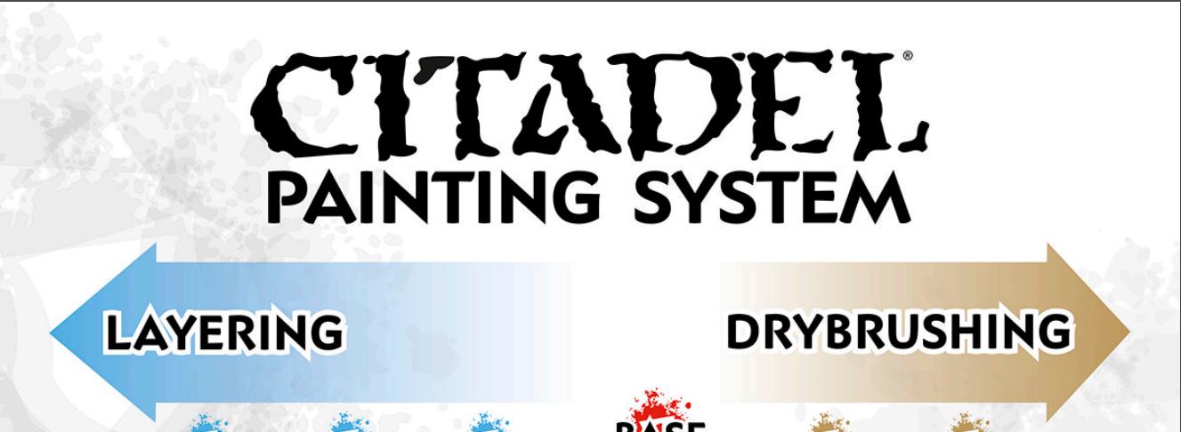 citadel paint guide