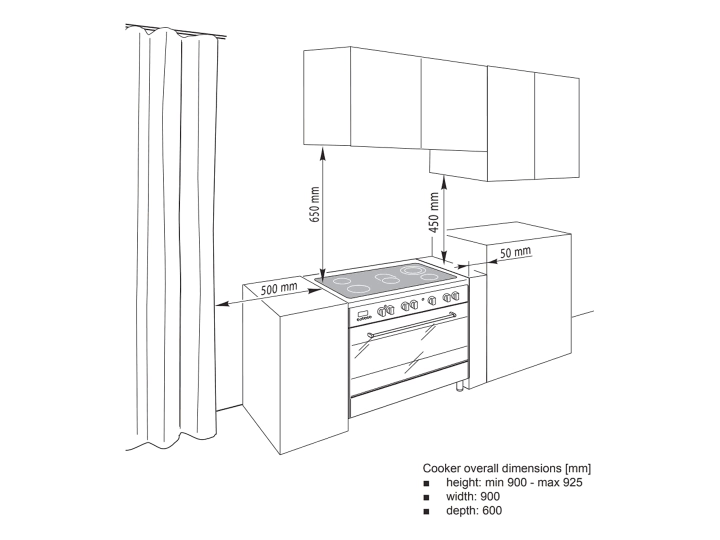delonghi freestanding oven manual