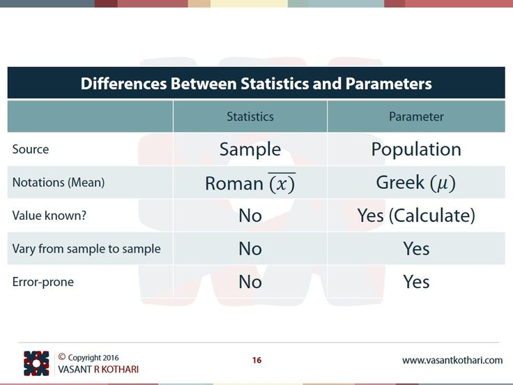 difference between parameter and statistics pdf