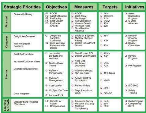 business appraisal sample
