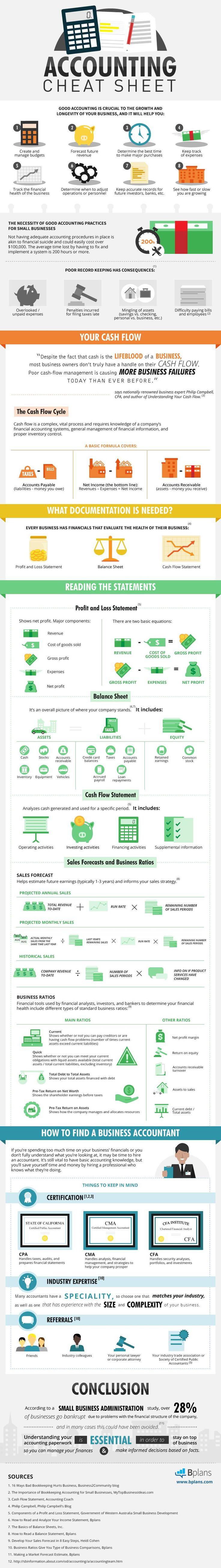 business analysis cheat sheet pdf