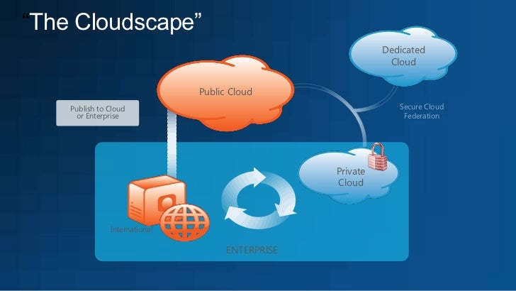 building a private cloud step by step pdf