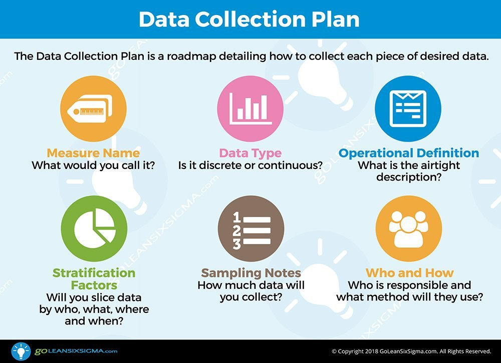 data strategy sample