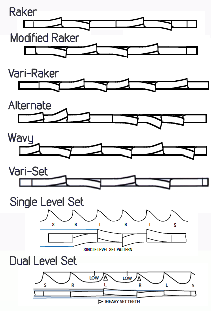 bandsaw blade selection guide