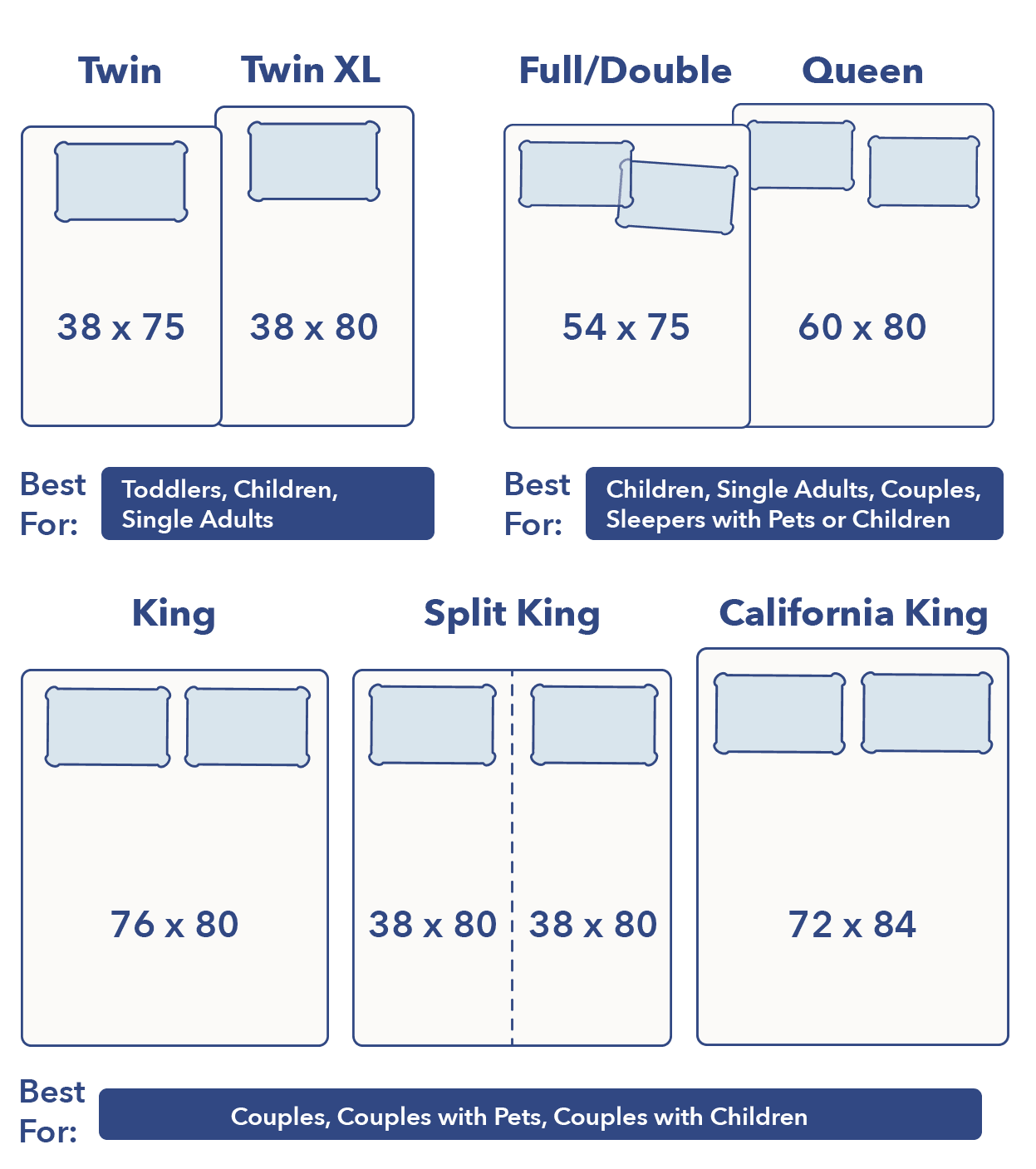 bed size guide