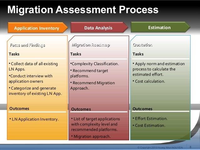 application assessment process