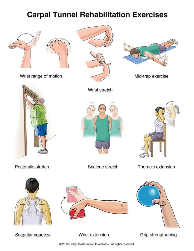 carpal tunnel manual therapy
