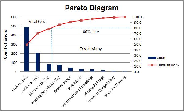 80 20 food chart pdf