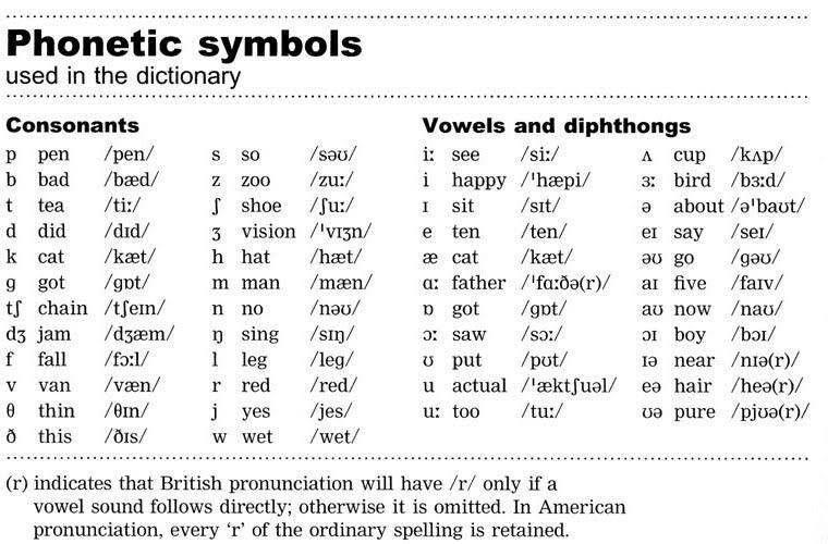 dictionary cabals