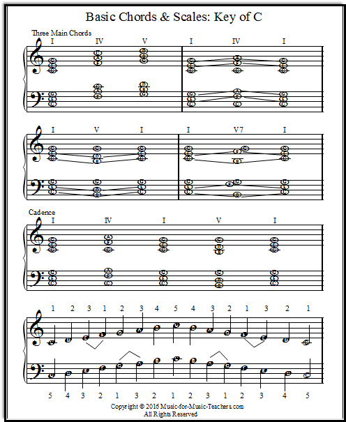 cadences music theory pdf