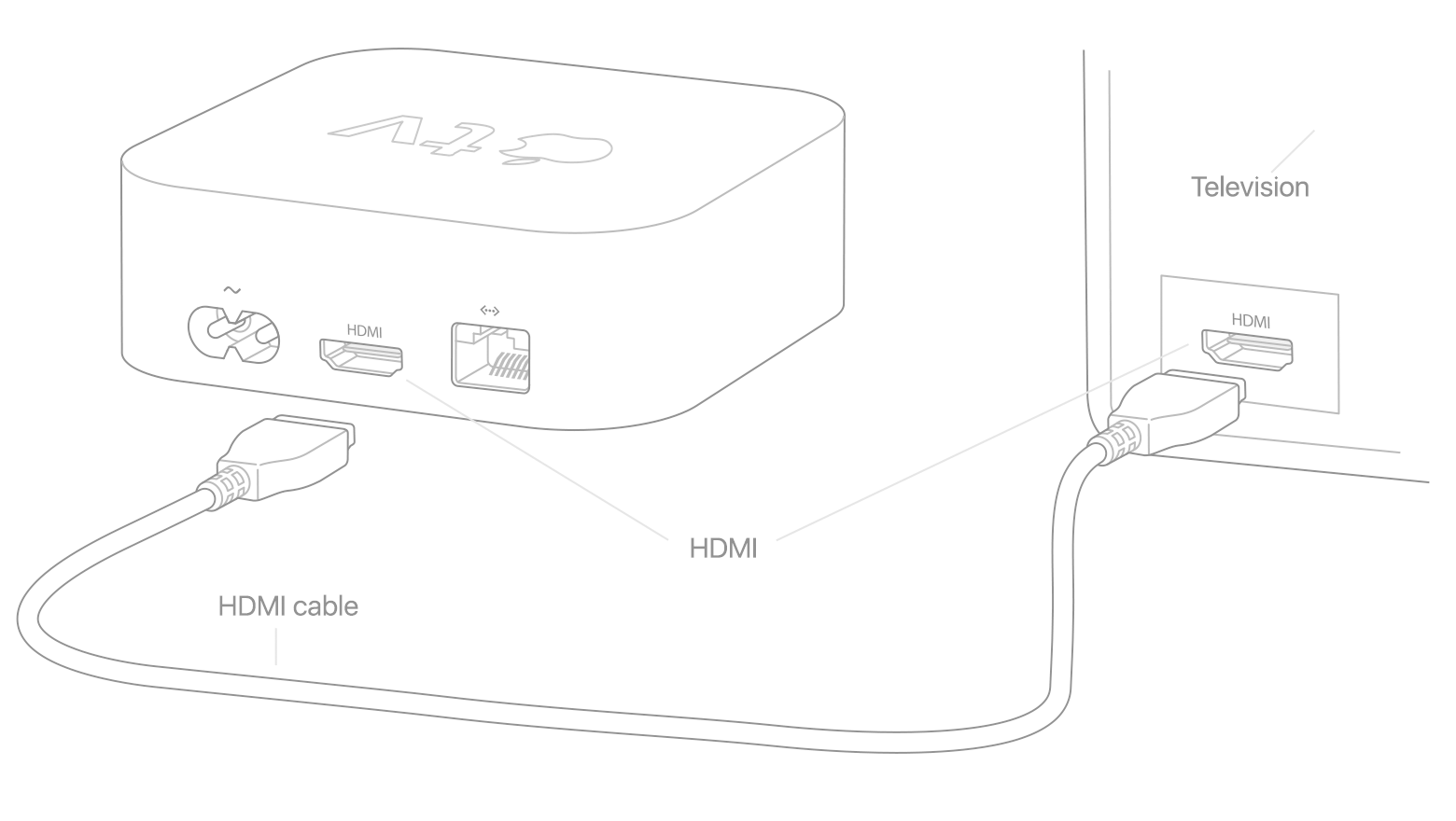 apple tv 4k manual
