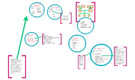 calgary family assessment model pdf