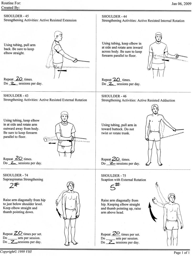 deltoid strain exercises pdf