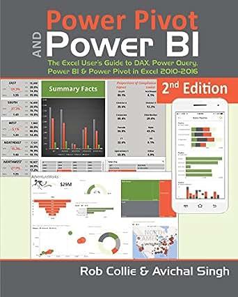 beginners guide to power bi