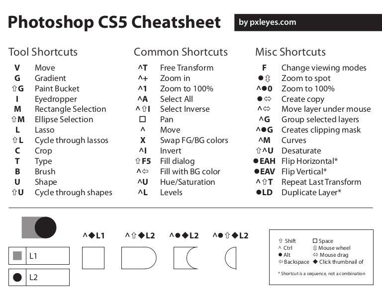 adobe indesign cs3 tutorial pdf free download