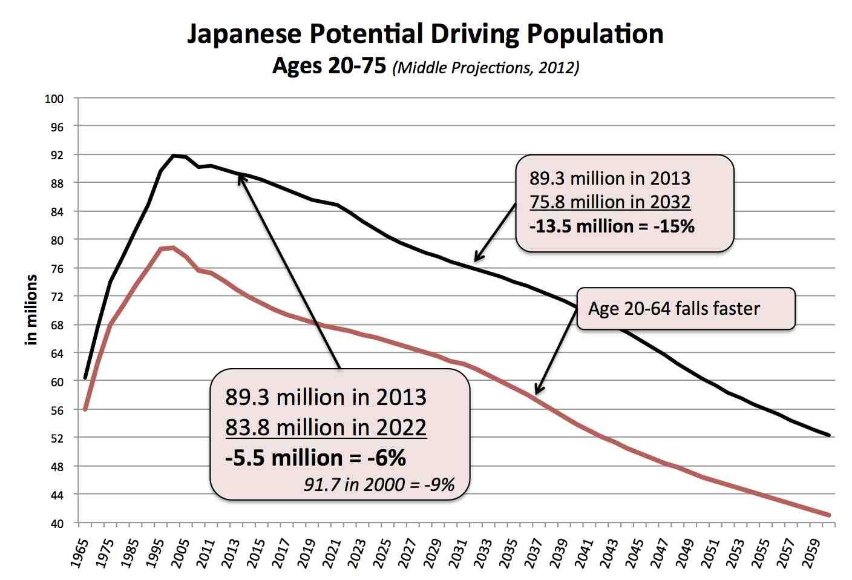 automotive industry in japan pdf