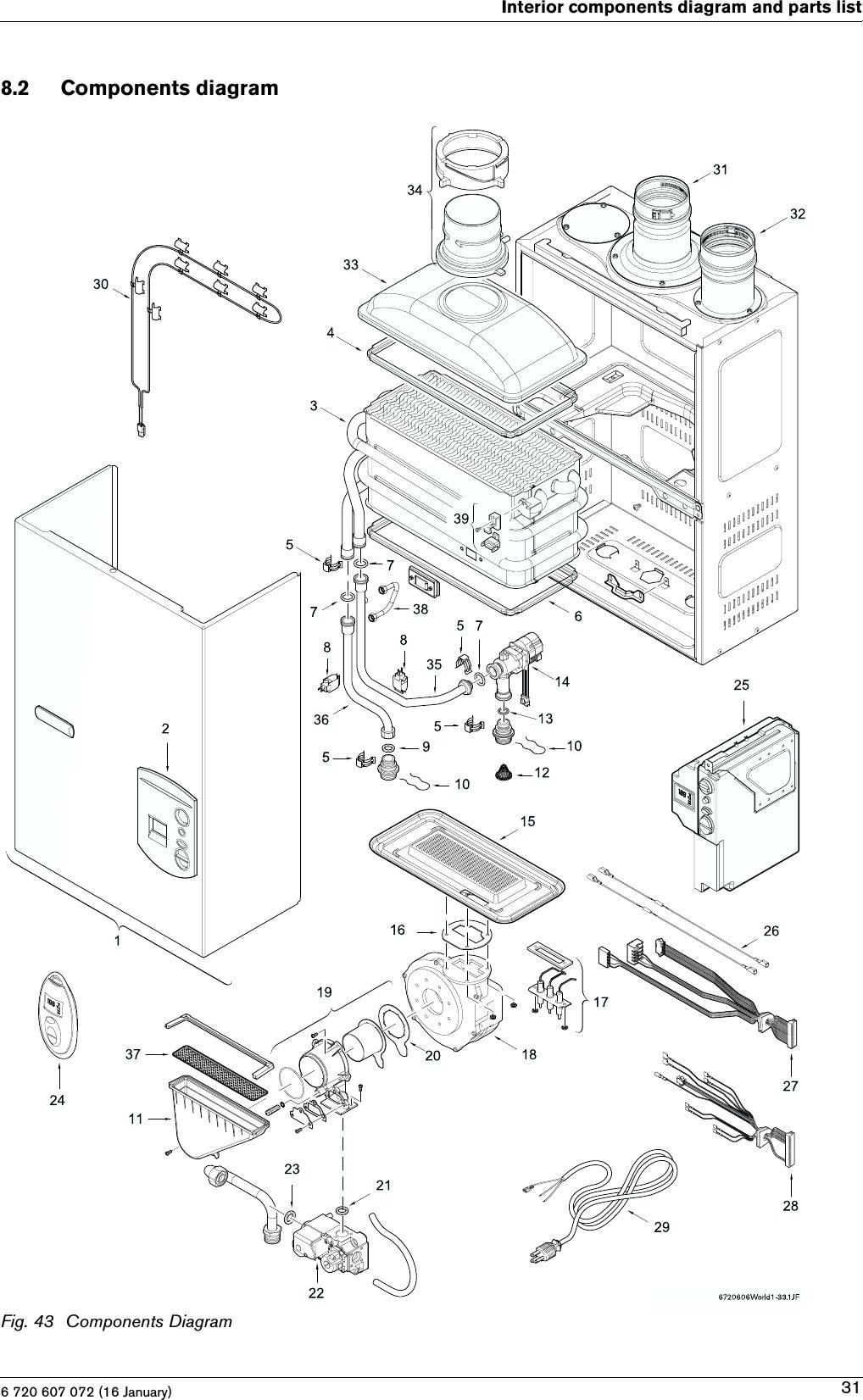 bosch 880 user manual