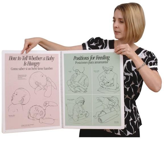 breastfeeding basic guide