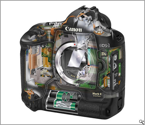 canon eos 1ds mark ii manual