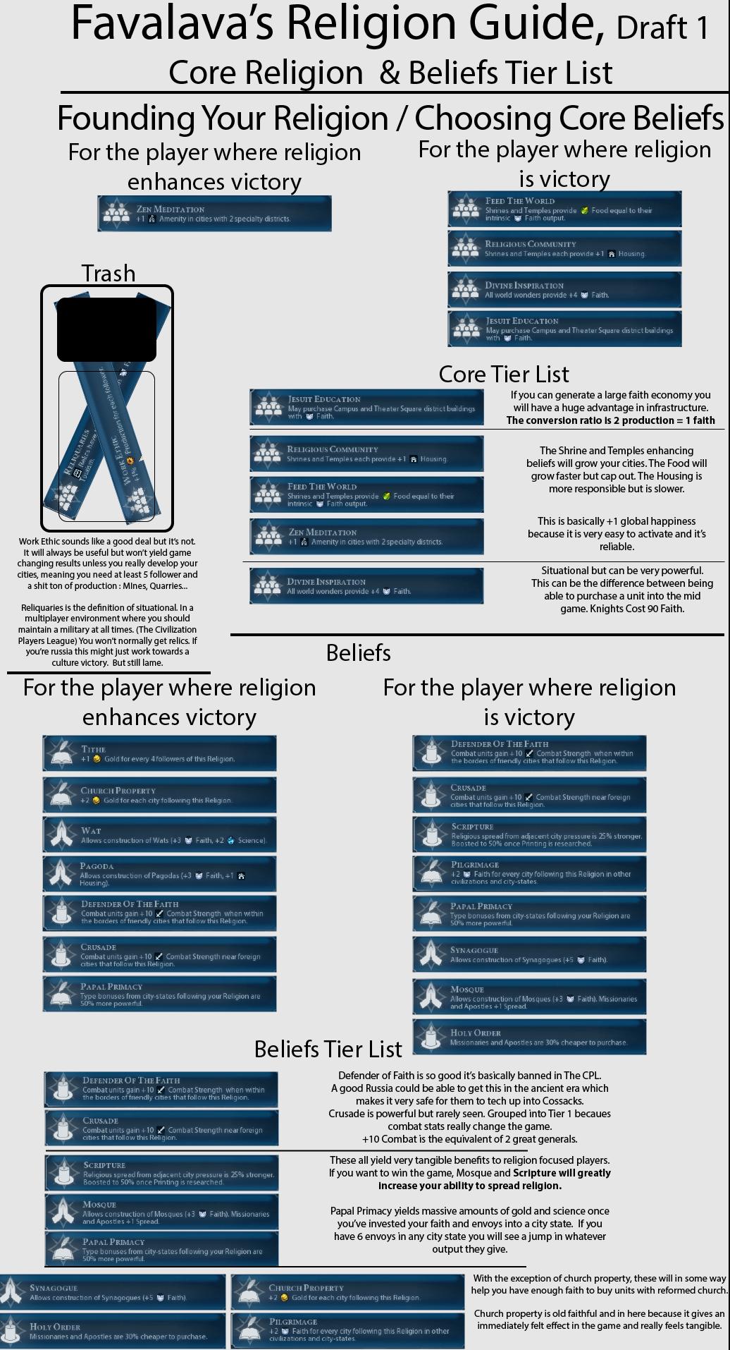 civ v religion guide