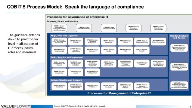 cobit 5 framework pdf