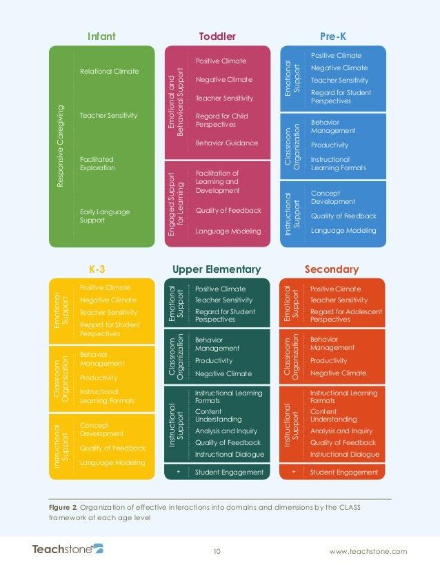 concept of classroom management pdf
