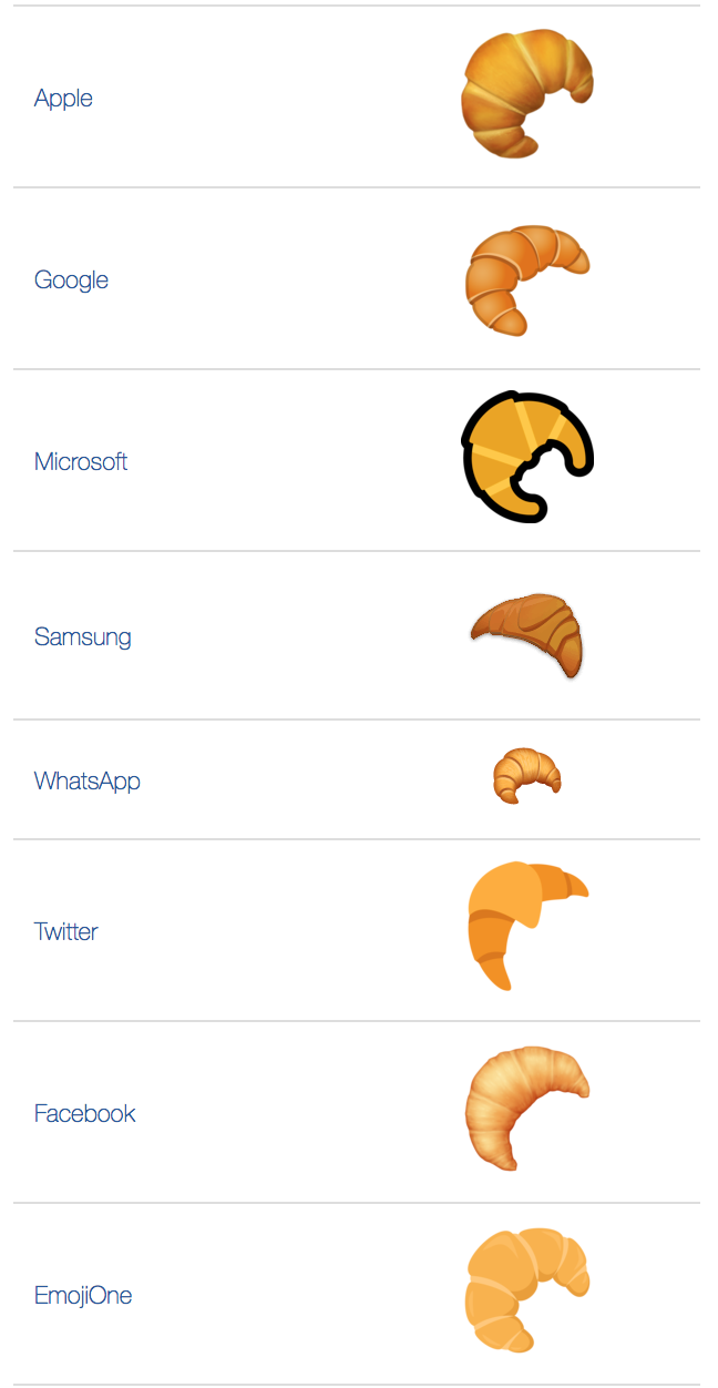 croissant emoji meaning urban dictionary