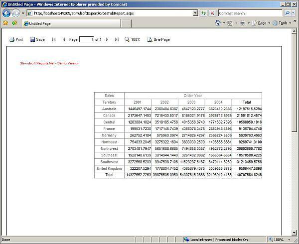 cross tabulation pdf