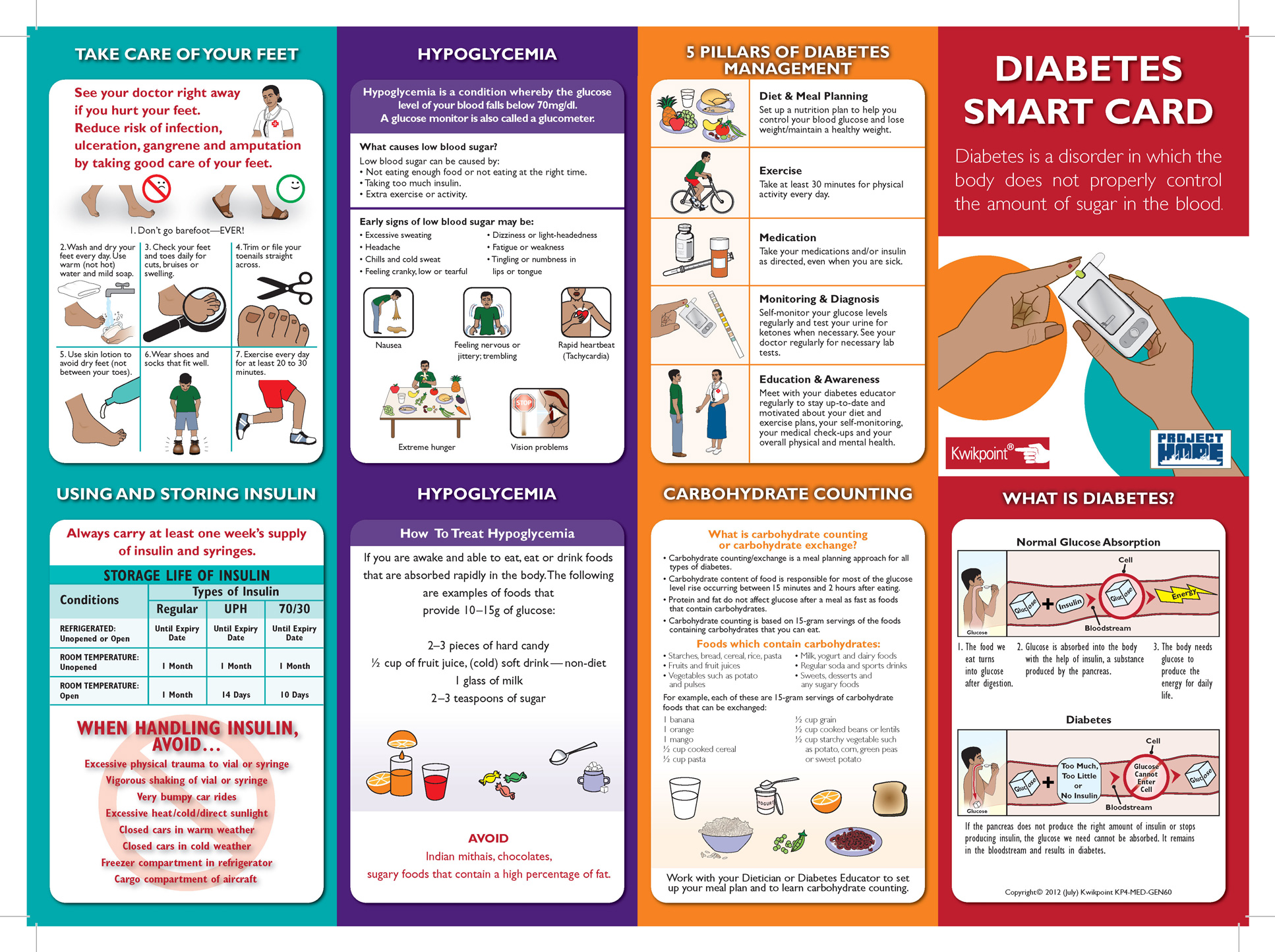 diabetes pdf